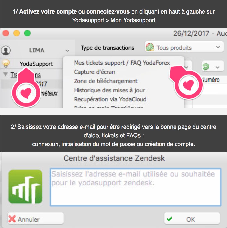 O sont les faq comment cr er activer mon compte support yodaforex - Les 3 suisses mon compte ...